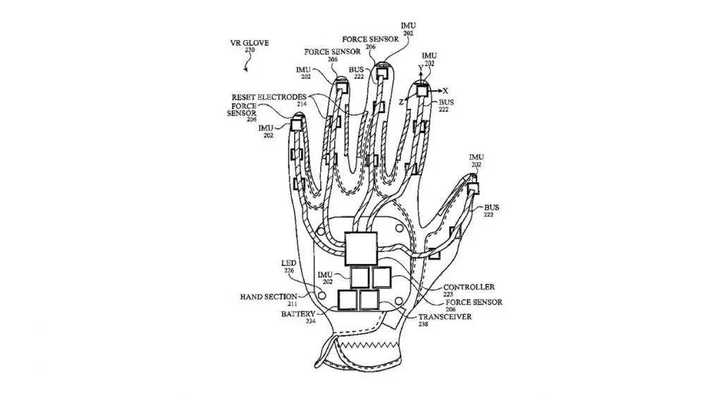 Patent Approved for Apple's Tracked VR Glove